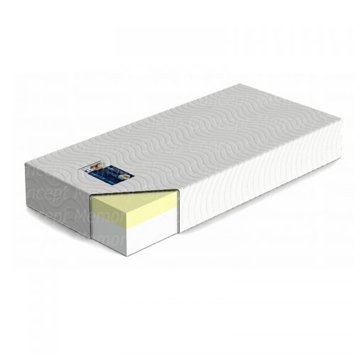 Memory Foam Mattresses Premium 3000 from Concept